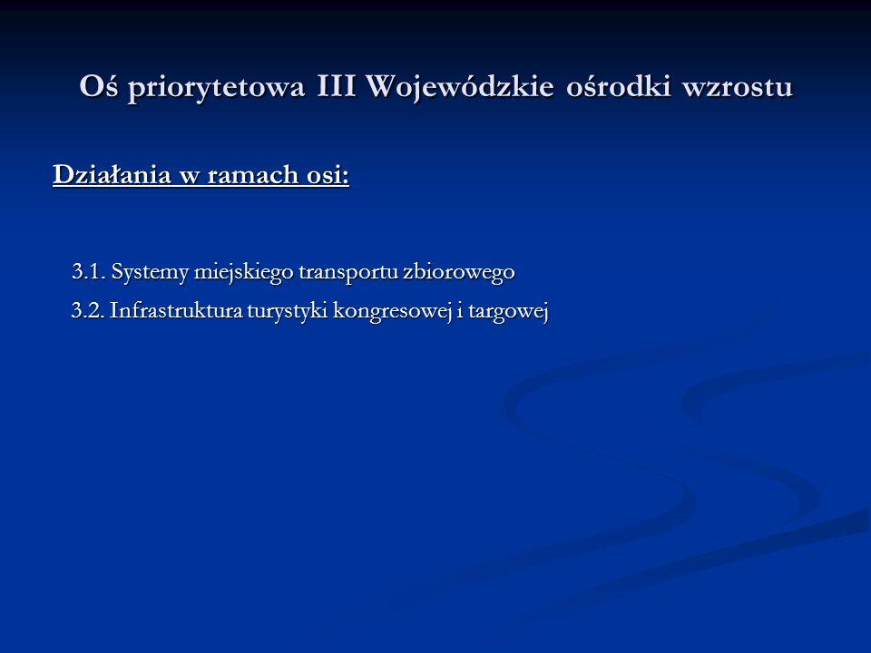 Oś priorytetowa III Wojewódzkie ośrodki wzrostu Działania w ramach osi: 3.1. Systemy miejskiego transportu zbiorowego 3.1. Systemy miejskiego transpor