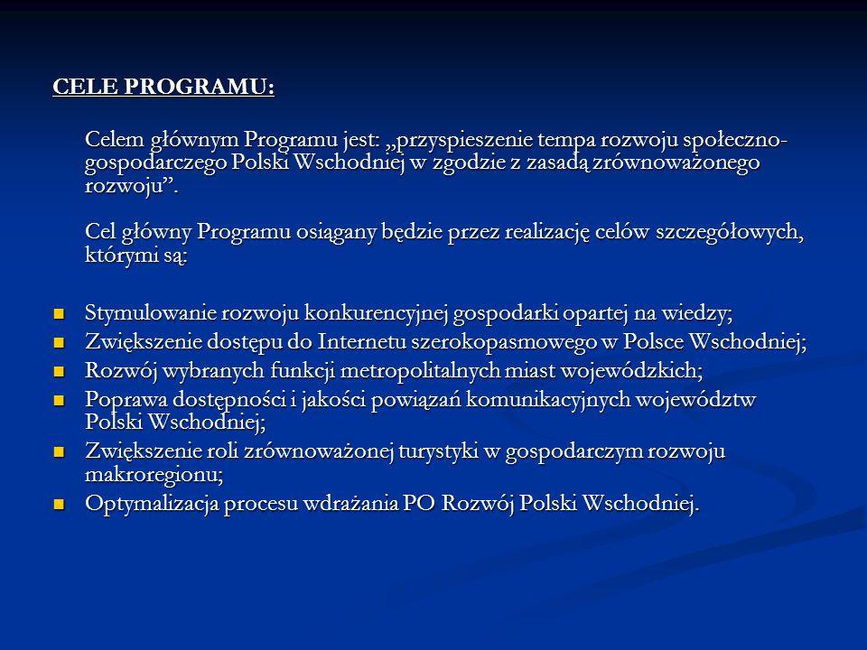 CELE PROGRAMU: Celem głównym Programu jest: przyspieszenie tempa rozwoju społeczno- gospodarczego Polski Wschodniej w zgodzie z zasadą zrównoważonego rozwoju.