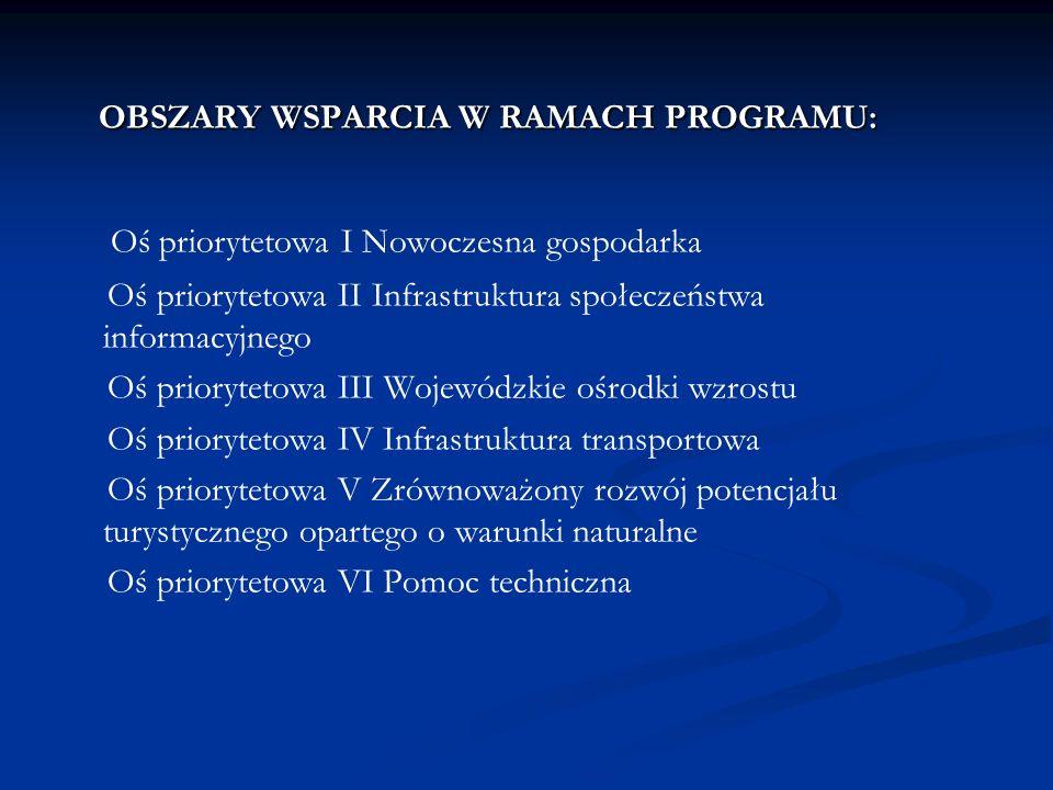 OBSZARY WSPARCIA W RAMACH PROGRAMU: OBSZARY WSPARCIA W RAMACH PROGRAMU: Oś priorytetowa I Nowoczesna gospodarka Oś priorytetowa II Infrastruktura społ