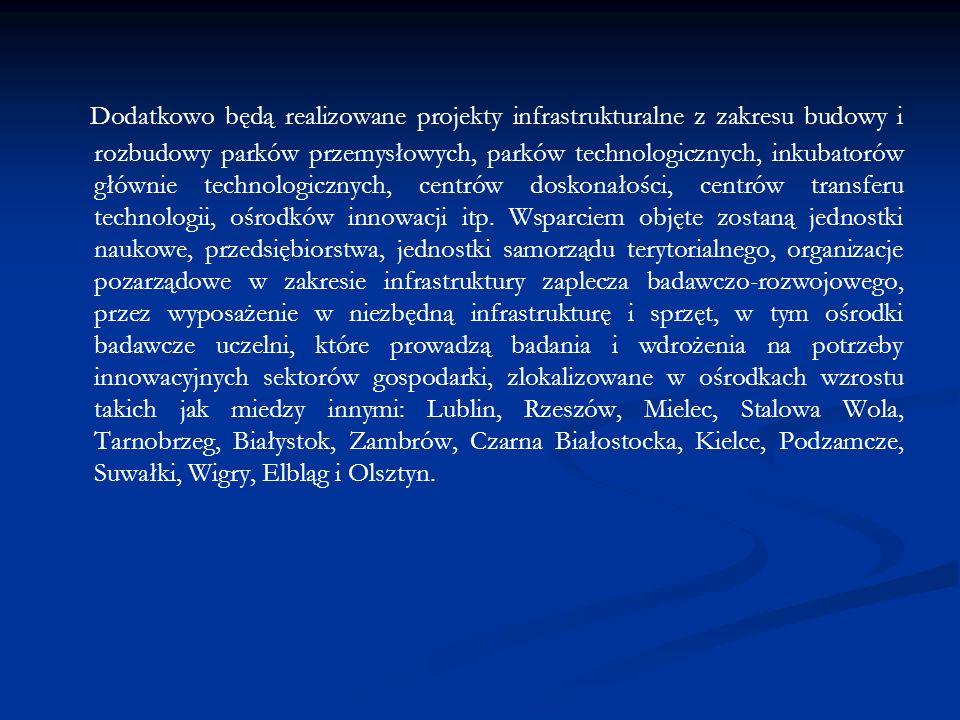 Beneficjenci: – uczelnie, – jednostki samorządu terytorialnego oraz związki i stowarzyszenia z ich udziałem, – jednostki naukowe, w tym podstawowe jednostki organizacyjne uczelni, placówki naukowe Polskiej Akademii Nauk, jednostki badawczo-rozwojowe, – przedsiębiorcy, – osoby prawne albo jednostki organizacyjne nie posiadające osobowości prawnej, które nie prowadzą innej działalności poza dokonywaniem inwestycji w mikro, małych i średnich przedsiębiorstwach znajdujących się we wczesnej fazie rozwoju, – organizacje pozarządowe, – instytucje ważne dla regionów z punktu widzenia rozwoju regionalnego, w tym m.in.: – urzędy statystyczne, biura planowania przestrzennego; – instytucje otoczenia biznesu i innowacji (agencje i fundacje rozwoju regionalnego i lokalnego, kluby biznesu, centra obsługi inwestorów, izby gospodarcze, centra transferu technologii, parki technologiczne, przemysłowe, inkubatory przedsiębiorczości, i inne organizacje), – organy administracji rządowej.
