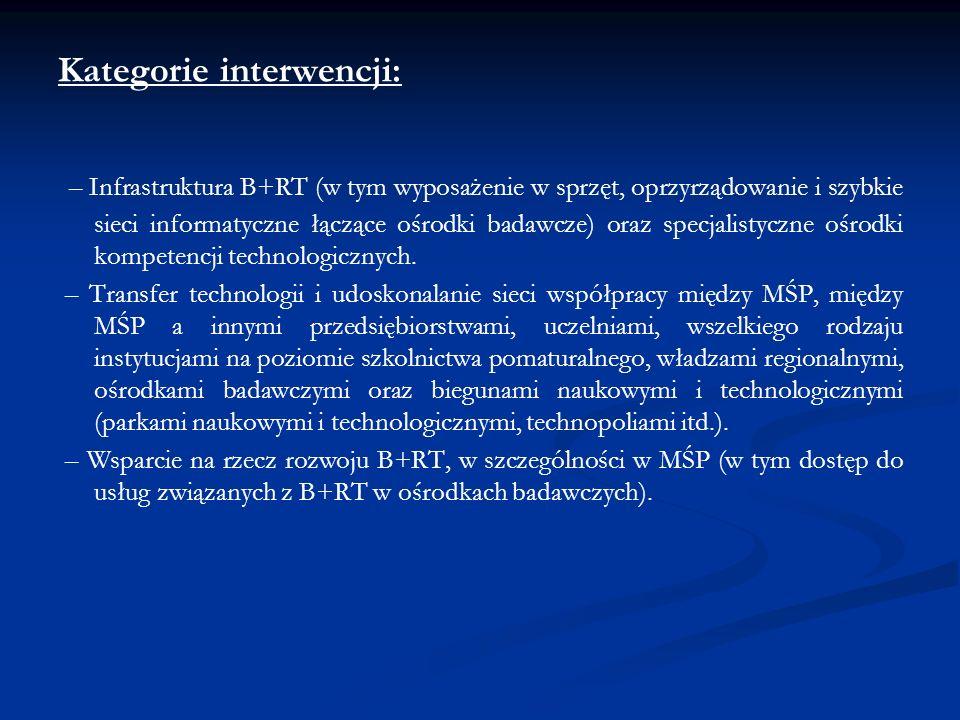 Kategorie interwencji: – Infrastruktura B+RT (w tym wyposażenie w sprzęt, oprzyrządowanie i szybkie sieci informatyczne łączące ośrodki badawcze) oraz specjalistyczne ośrodki kompetencji technologicznych.