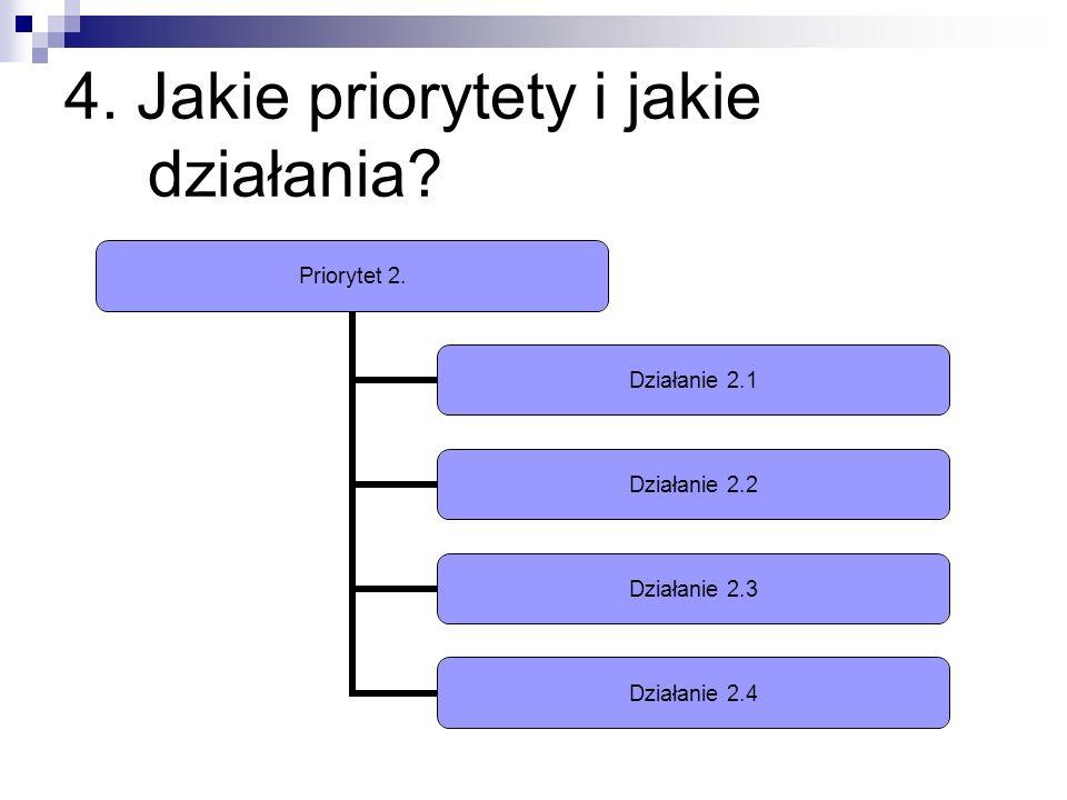 4.Jakie priorytety i jakie działania. Priorytet 2.