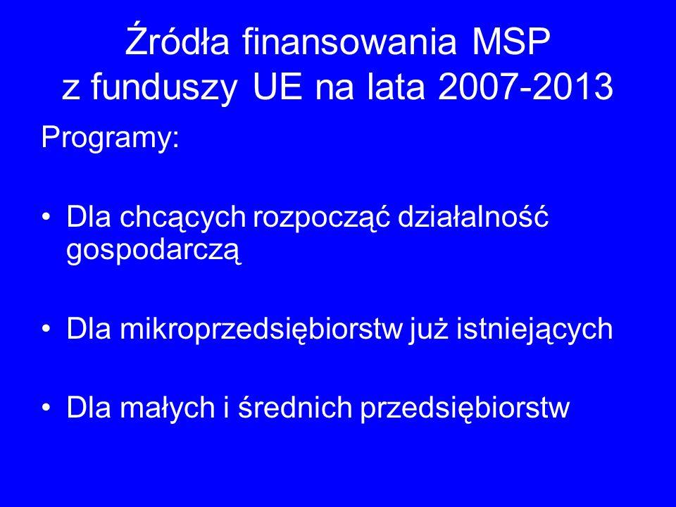 Źródła finansowania MSP z funduszy UE na lata 2007-2013 Programy: Dla chcących rozpocząć działalność gospodarczą Dla mikroprzedsiębiorstw już istnieją