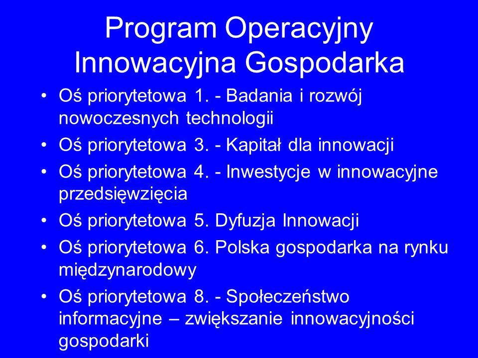Program Operacyjny Innowacyjna Gospodarka Oś priorytetowa 1. - Badania i rozwój nowoczesnych technologii Oś priorytetowa 3. - Kapitał dla innowacji Oś