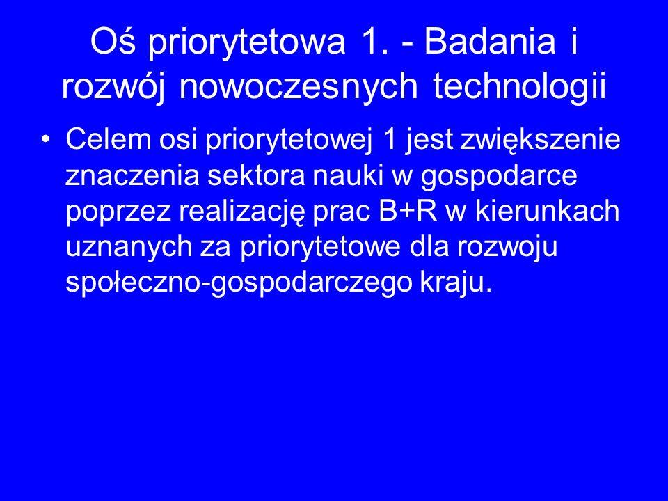 Oś priorytetowa 1. - Badania i rozwój nowoczesnych technologii Celem osi priorytetowej 1 jest zwiększenie znaczenia sektora nauki w gospodarce poprzez