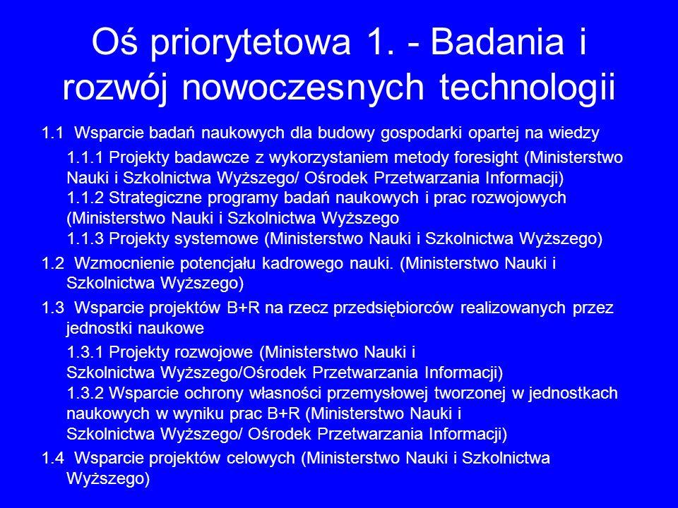 Oś priorytetowa 1. - Badania i rozwój nowoczesnych technologii 1.1 Wsparcie badań naukowych dla budowy gospodarki opartej na wiedzy 1.1.1 Projekty bad