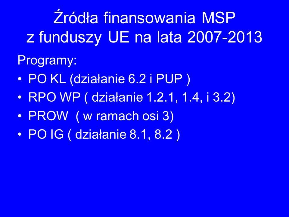Źródła finansowania MSP z funduszy UE na lata 2007-2013 Programy: PO KL (działanie 6.2 i PUP ) RPO WP ( działanie 1.2.1, 1.4, i 3.2) PROW ( w ramach o