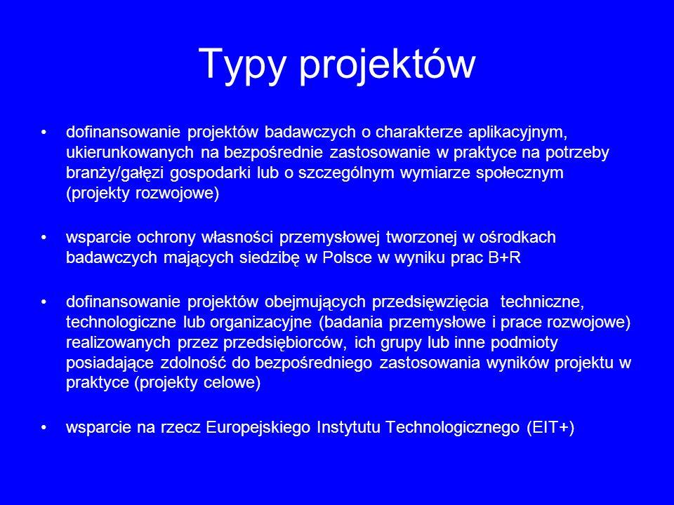 Typy projektów dofinansowanie projektów badawczych o charakterze aplikacyjnym, ukierunkowanych na bezpośrednie zastosowanie w praktyce na potrzeby bra