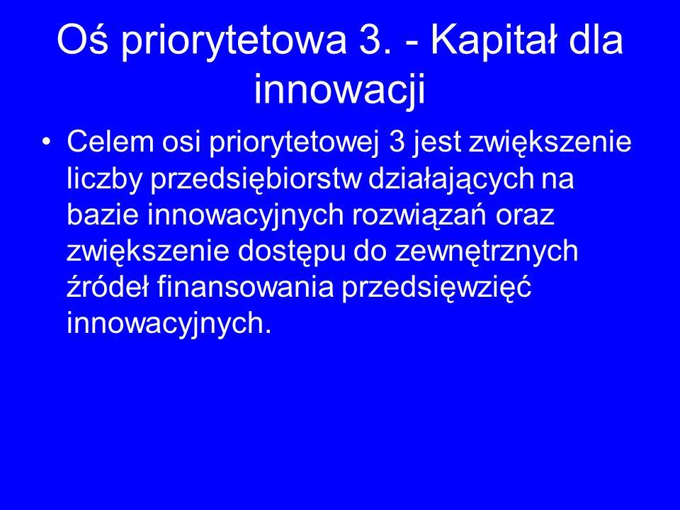 Oś priorytetowa 3. - Kapitał dla innowacji Celem osi priorytetowej 3 jest zwiększenie liczby przedsiębiorstw działających na bazie innowacyjnych rozwi