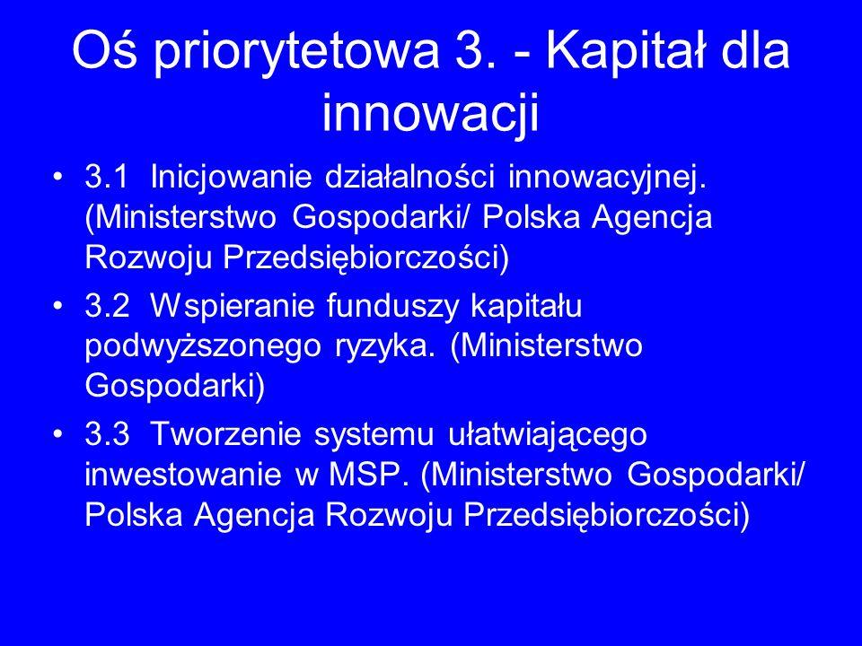 Oś priorytetowa 3. - Kapitał dla innowacji 3.1 Inicjowanie działalności innowacyjnej. (Ministerstwo Gospodarki/ Polska Agencja Rozwoju Przedsiębiorczo