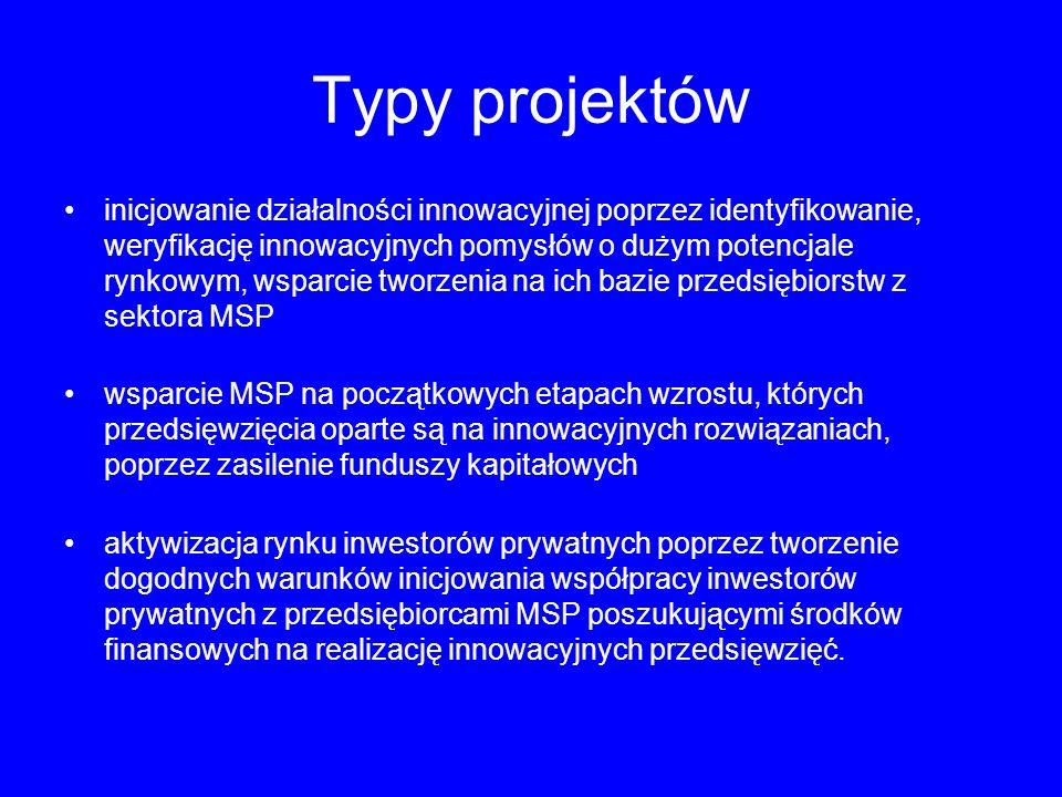 Typy projektów inicjowanie działalności innowacyjnej poprzez identyfikowanie, weryfikację innowacyjnych pomysłów o dużym potencjale rynkowym, wsparcie
