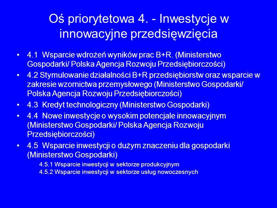 Oś priorytetowa 4. - Inwestycje w innowacyjne przedsięwzięcia 4.1 Wsparcie wdrożeń wyników prac B+R. (Ministerstwo Gospodarki/ Polska Agencja Rozwoju