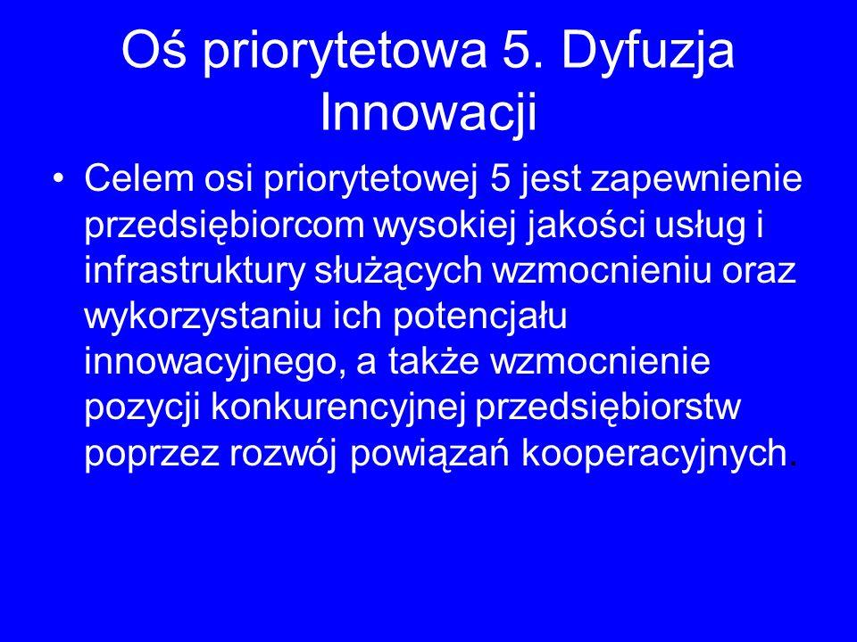Oś priorytetowa 5. Dyfuzja Innowacji Celem osi priorytetowej 5 jest zapewnienie przedsiębiorcom wysokiej jakości usług i infrastruktury służących wzmo