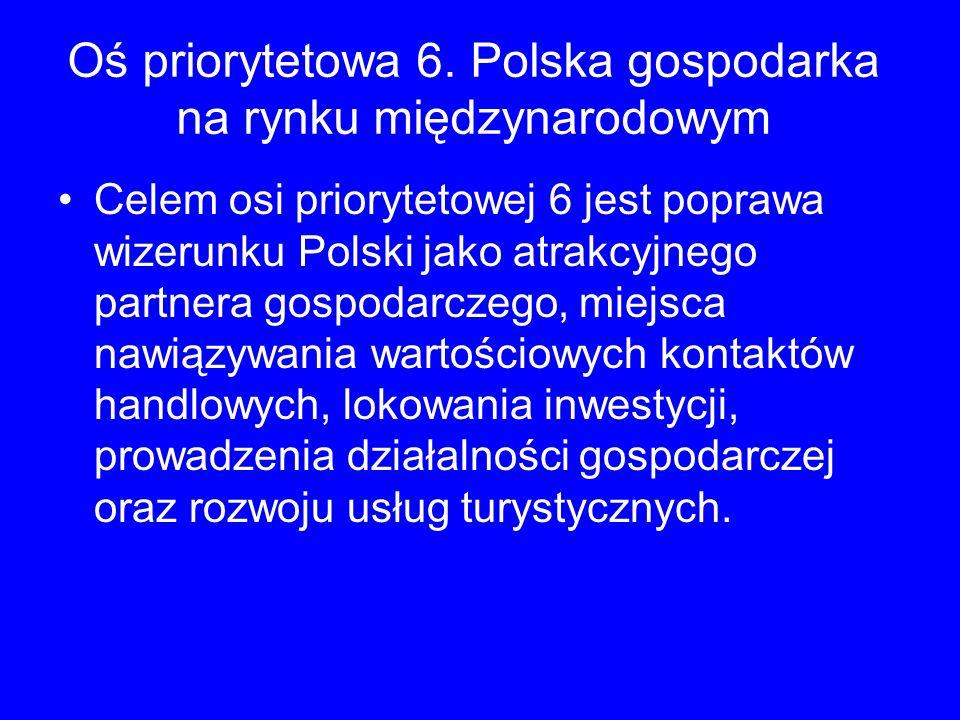 Oś priorytetowa 6. Polska gospodarka na rynku międzynarodowym Celem osi priorytetowej 6 jest poprawa wizerunku Polski jako atrakcyjnego partnera gospo