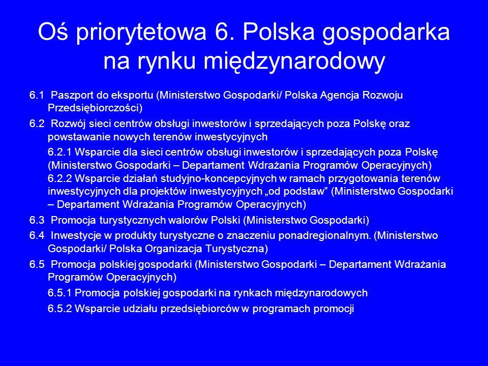 Oś priorytetowa 6. Polska gospodarka na rynku międzynarodowy 6.1 Paszport do eksportu (Ministerstwo Gospodarki/ Polska Agencja Rozwoju Przedsiębiorczo