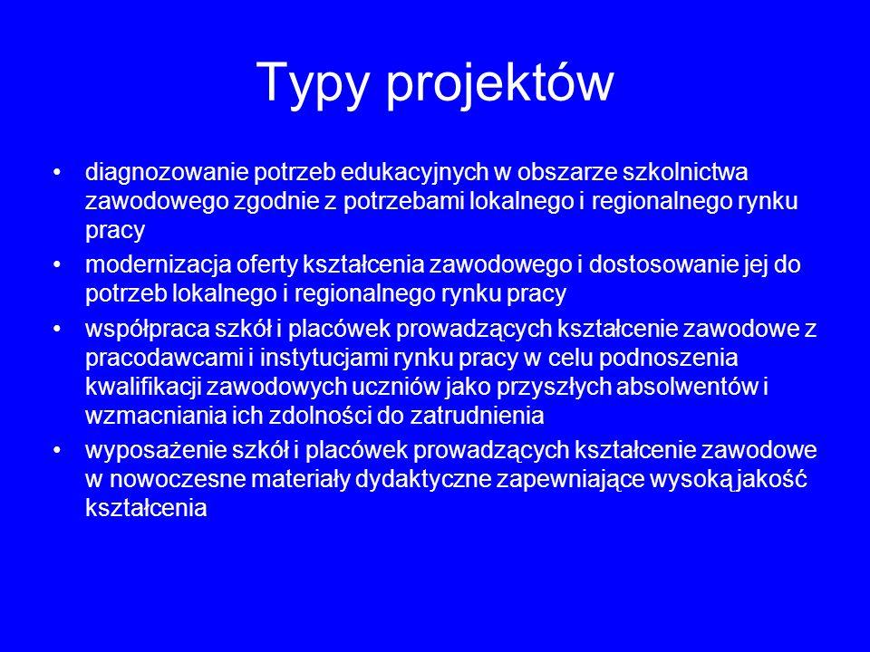 Typy projektów diagnozowanie potrzeb edukacyjnych w obszarze szkolnictwa zawodowego zgodnie z potrzebami lokalnego i regionalnego rynku pracy moderniz