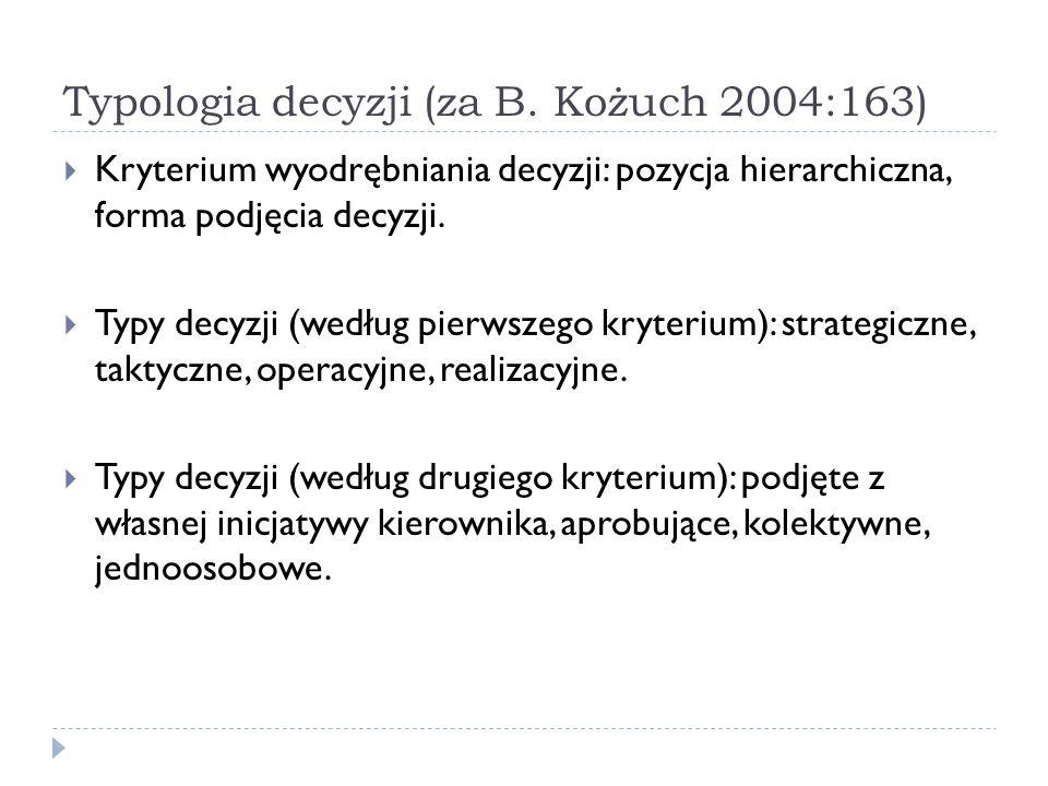 Typologia decyzji (za B. Kożuch 2004:163) Kryterium wyodrębniania decyzji: pozycja hierarchiczna, forma podjęcia decyzji. Typy decyzji (według pierwsz