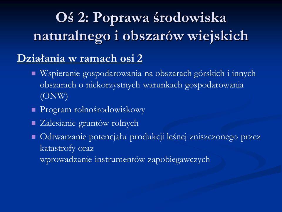 Oś 2: Poprawa środowiska naturalnego i obszarów wiejskich Działania w ramach osi 2 Wspieranie gospodarowania na obszarach górskich i innych obszarach