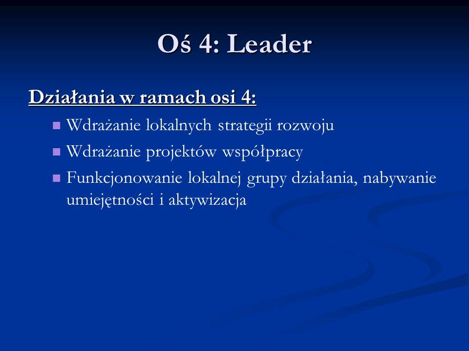 Oś 4: Leader Działania w ramach osi 4: Wdrażanie lokalnych strategii rozwoju Wdrażanie projektów współpracy Funkcjonowanie lokalnej grupy działania, n