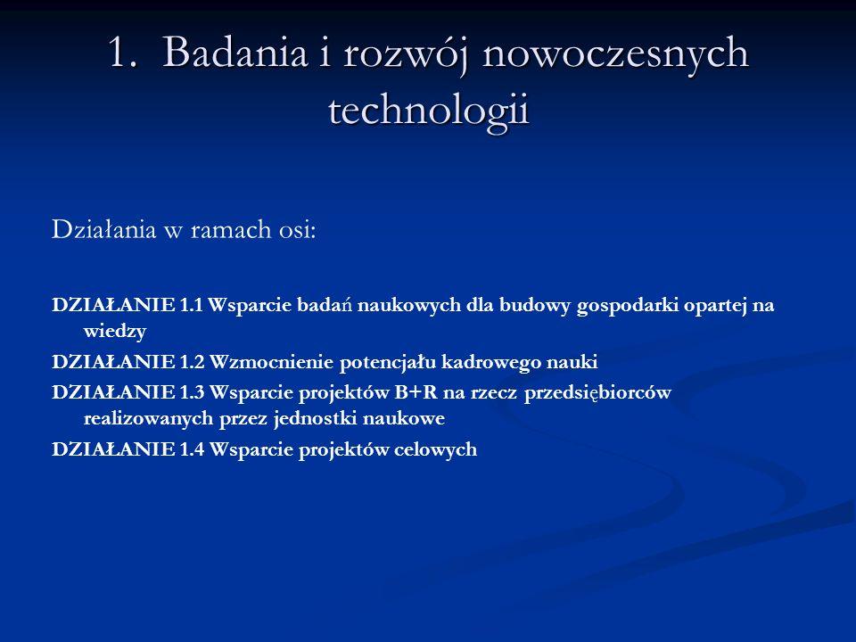 1. Badania i rozwój nowoczesnych technologii Działania w ramach osi: DZIAŁANIE 1.1 Wsparcie badań naukowych dla budowy gospodarki opartej na wiedzy DZ