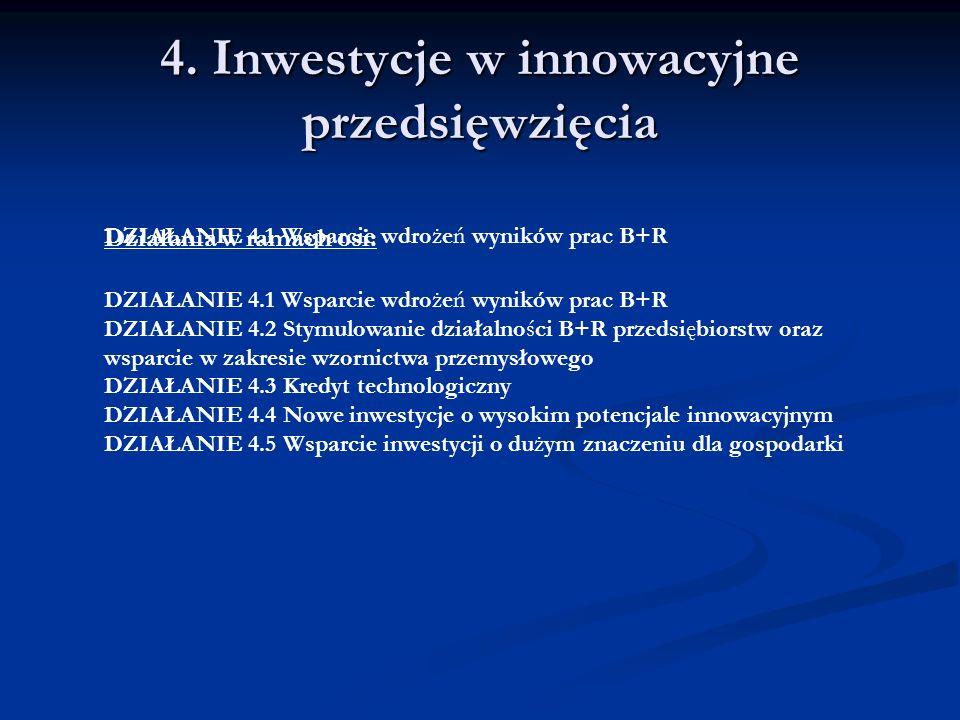 4. Inwestycje w innowacyjne przedsięwzięcia DZIAŁANIE 4.1 Wsparcie wdrożeń wyników prac B+R Działania w ramach osi: DZIAŁANIE 4.1 Wsparcie wdrożeń wyn