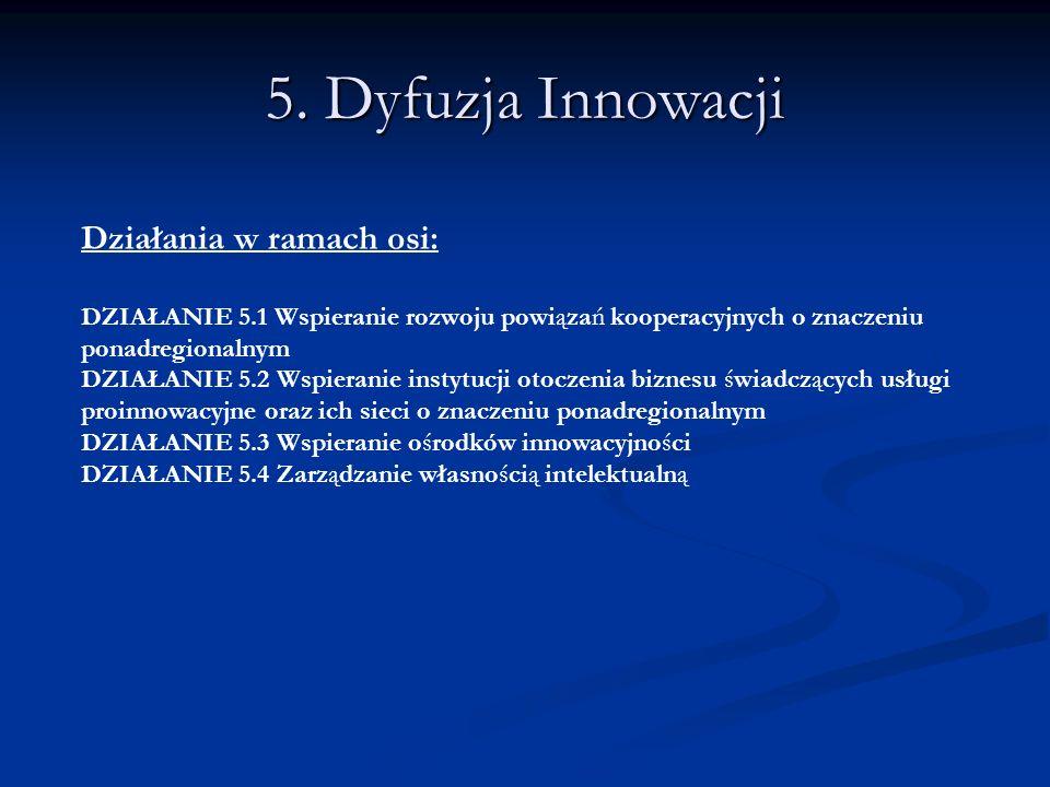 5. Dyfuzja Innowacji Działania w ramach osi: DZIAŁANIE 5.1 Wspieranie rozwoju powiązań kooperacyjnych o znaczeniu ponadregionalnym DZIAŁANIE 5.2 Wspie