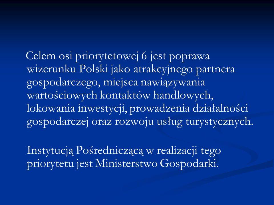 Celem osi priorytetowej 6 jest poprawa wizerunku Polski jako atrakcyjnego partnera gospodarczego, miejsca nawiązywania wartościowych kontaktów handlow