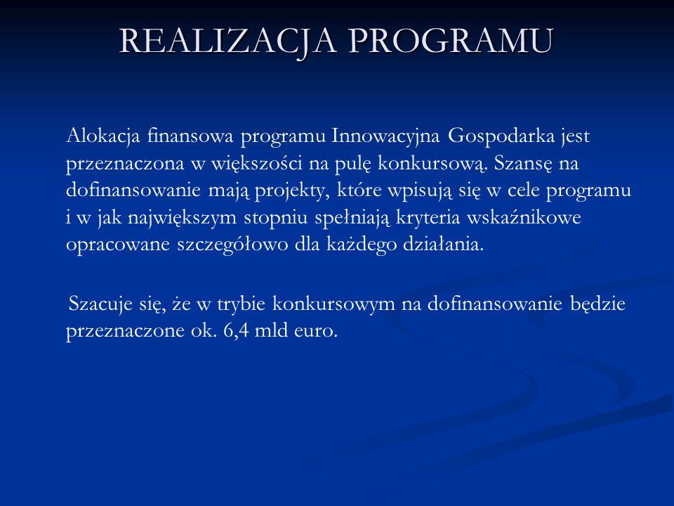 REALIZACJA PROGRAMU Alokacja finansowa programu Innowacyjna Gospodarka jest przeznaczona w większości na pulę konkursową. Szansę na dofinansowanie maj