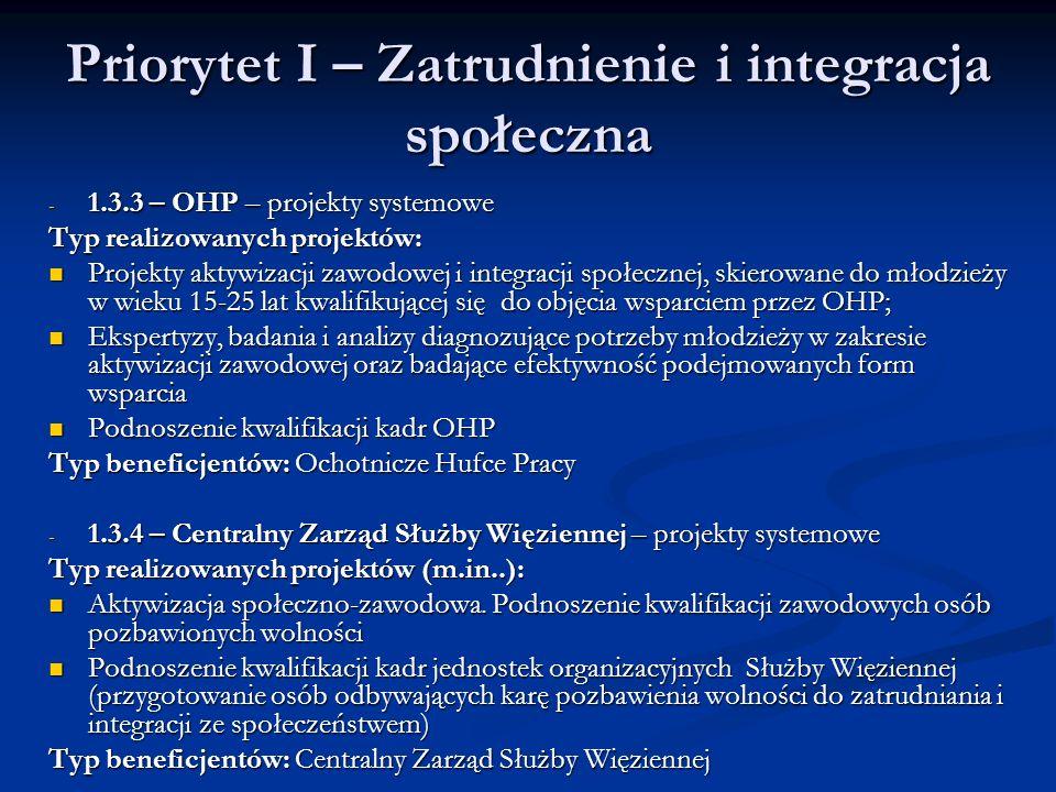 Priorytet I – Zatrudnienie i integracja społeczna - 1.3.3 – OHP – projekty systemowe Typ realizowanych projektów: Projekty aktywizacji zawodowej i int
