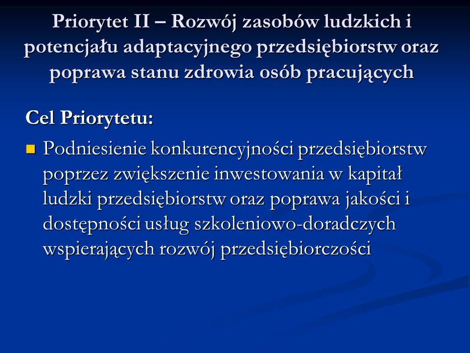 Priorytet II – Rozwój zasobów ludzkich i potencjału adaptacyjnego przedsiębiorstw oraz poprawa stanu zdrowia osób pracujących Cel Priorytetu: Podniesi