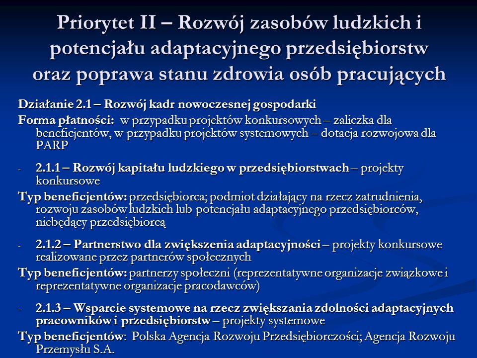 Priorytet II – Rozwój zasobów ludzkich i potencjału adaptacyjnego przedsiębiorstw oraz poprawa stanu zdrowia osób pracujących Działanie 2.1 – Rozwój k