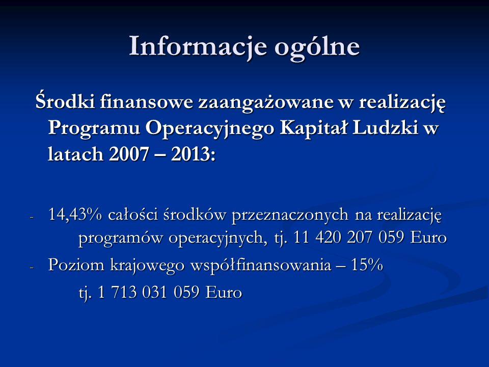 Informacje ogólne Środki finansowe zaangażowane w realizację Programu Operacyjnego Kapitał Ludzki w latach 2007 – 2013: Środki finansowe zaangażowane