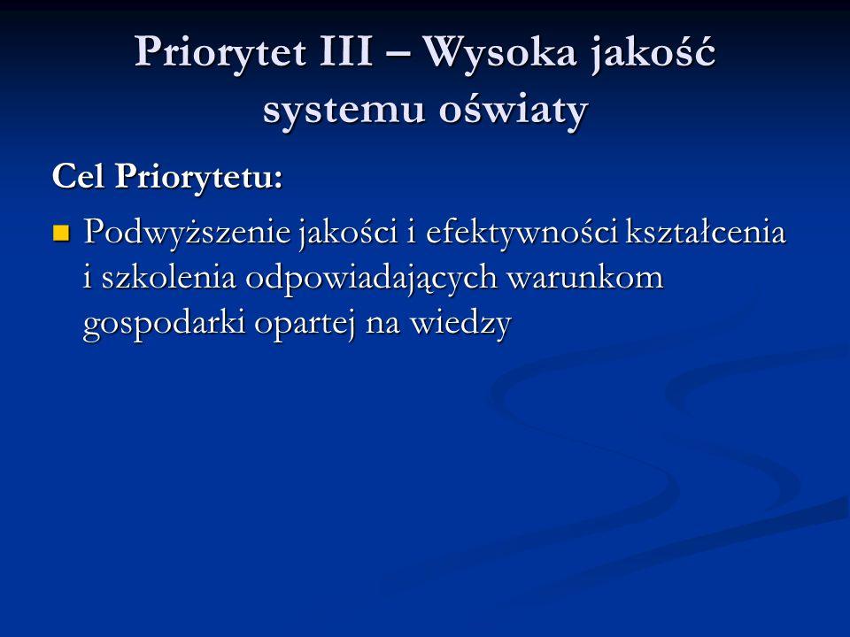 Priorytet III – Wysoka jakość systemu oświaty Cel Priorytetu: Podwyższenie jakości i efektywności kształcenia i szkolenia odpowiadających warunkom gos
