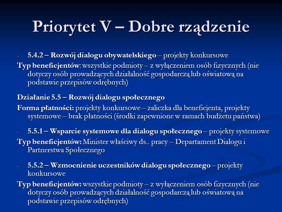 Priorytet V – Dobre rządzenie - 5.4.2 – Rozwój dialogu obywatelskiego – projekty konkursowe Typ beneficjentów: wszystkie podmioty – z wyłączeniem osób