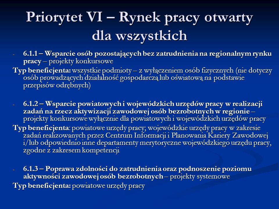 Priorytet VI – Rynek pracy otwarty dla wszystkich - 6.1.1 – Wsparcie osób pozostających bez zatrudnienia na regionalnym rynku pracy – projekty konkurs