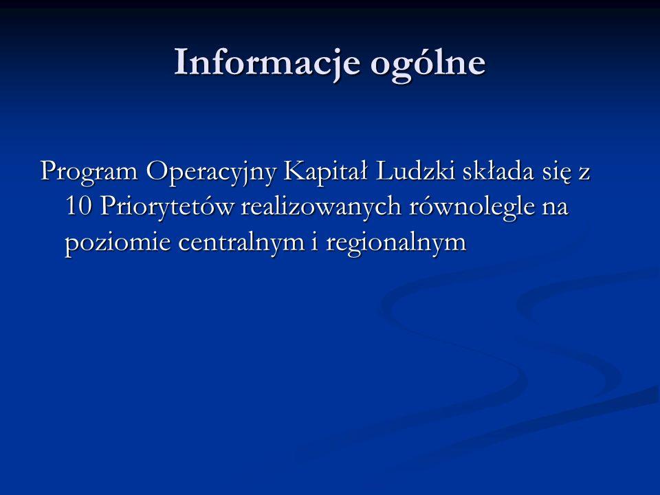 Priorytet II – Rozwój zasobów ludzkich i potencjału adaptacyjnego przedsiębiorstw oraz poprawa stanu zdrowia osób pracujących Działanie 2.2 – Wsparcie dla systemu adaptacyjności kadr Forma płatności: dotacja rozwojowa dla PARP Typ beneficjentów: Polska Agencja Rozwoju Przedsiębiorczości - 2.2.1 – Poprawa jakości usług świadczonych przez instytucje wspierające rozwój przedsiębiorczości i innowacyjności – projekty systemowe - 2.2.2 – poprawa jakości świadczonych usług szkoleniowych – projekty systemowe