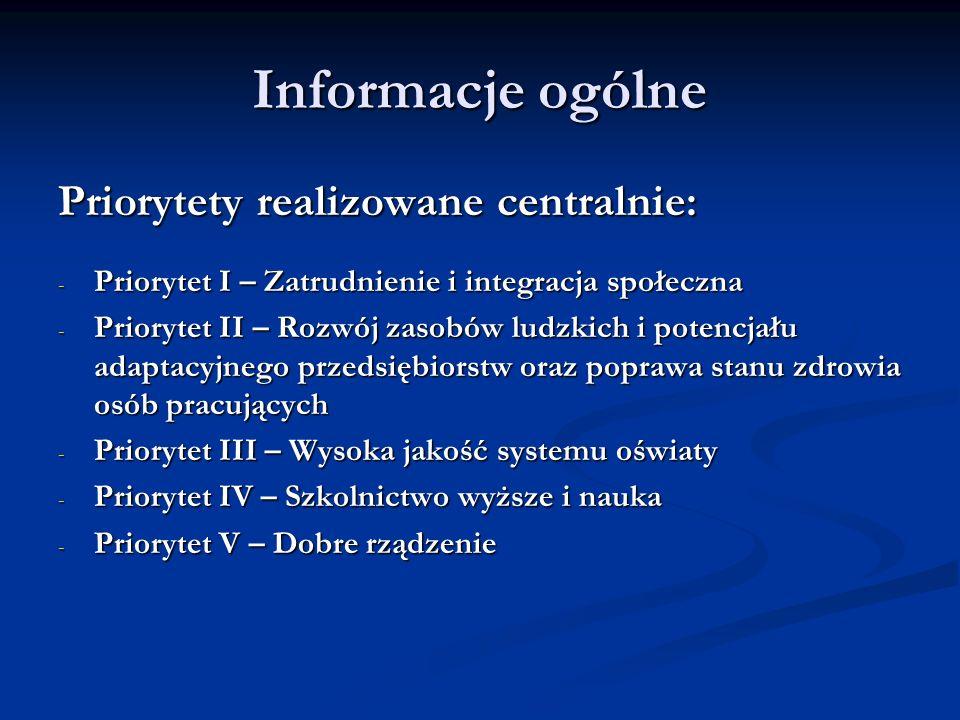 Informacje ogólne Priorytety realizowane centralnie: - Priorytet I – Zatrudnienie i integracja społeczna - Priorytet II – Rozwój zasobów ludzkich i po