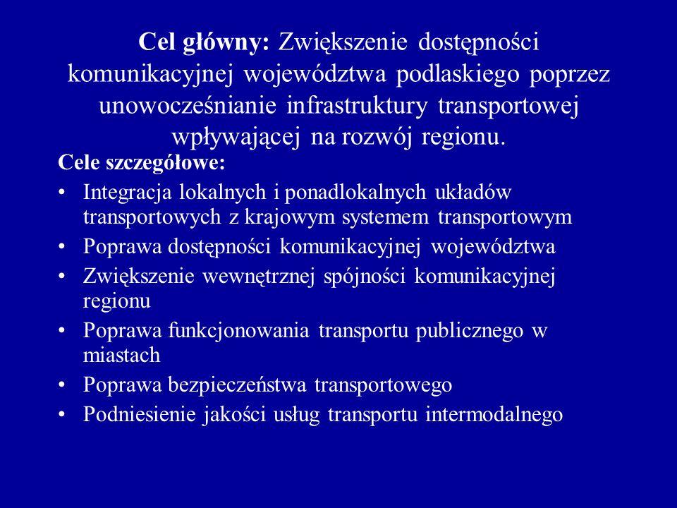Cel główny: Zwiększenie dostępności komunikacyjnej województwa podlaskiego poprzez unowocześnianie infrastruktury transportowej wpływającej na rozwój regionu.