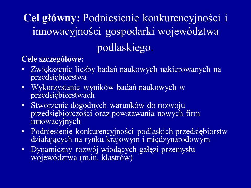Cel główny: Podniesienie konkurencyjności i innowacyjności gospodarki województwa podlaskiego.
