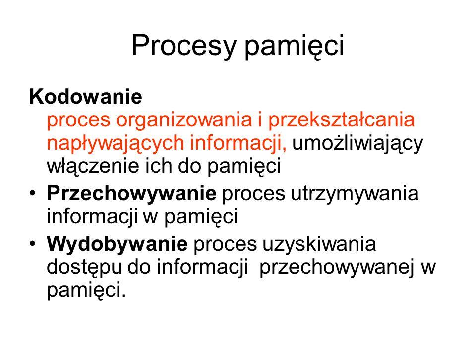 Procesy pamięci Kodowanie proces organizowania i przekształcania napływających informacji, umożliwiający włączenie ich do pamięci Przechowywanie proce