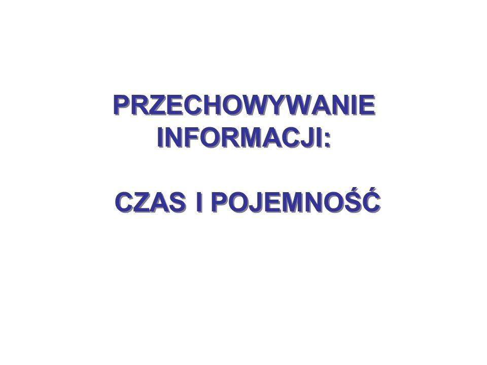 Pamięć semantyczna a p.
