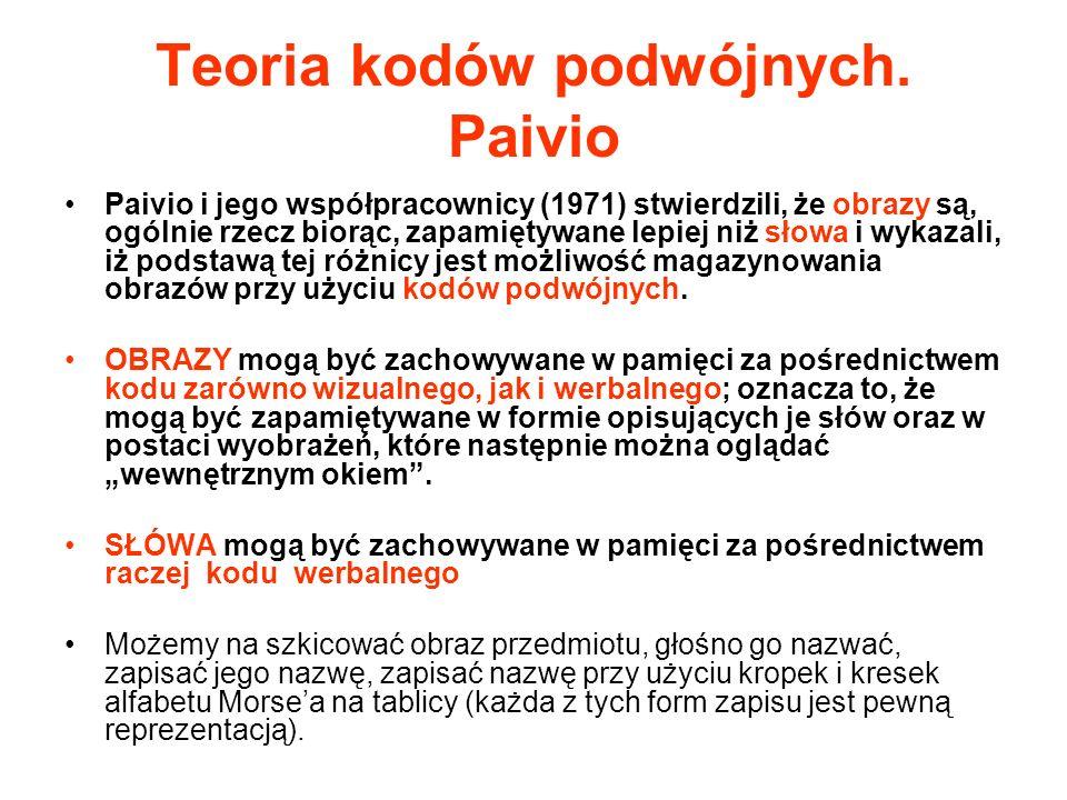 Teoria kodów podwójnych. Paivio Paivio i jego współpracownicy (1971) stwierdzili, że obrazy są, ogólnie rzecz biorąc, zapamiętywane lepiej niż słowa i