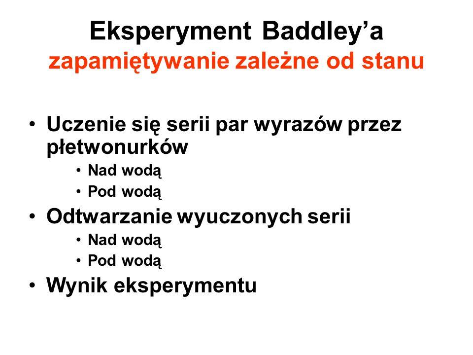 Eksperyment Baddleya zapamiętywanie zależne od stanu Uczenie się serii par wyrazów przez płetwonurków Nad wodą Pod wodą Odtwarzanie wyuczonych serii N