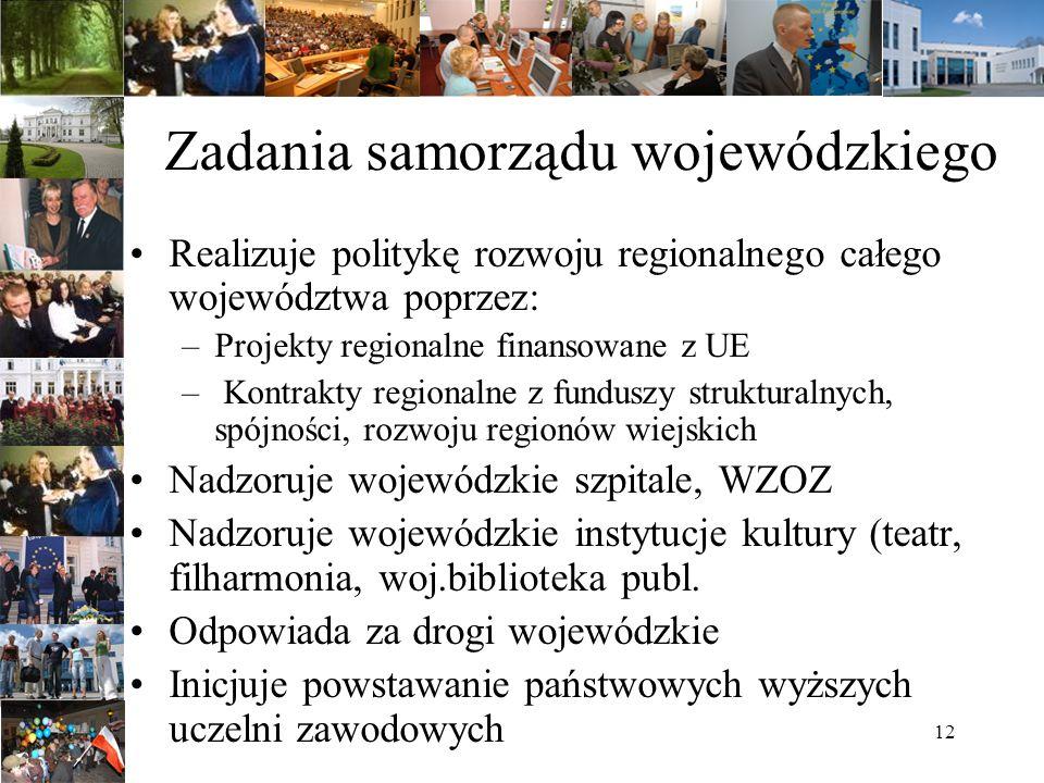 12 Zadania samorządu wojewódzkiego Realizuje politykę rozwoju regionalnego całego województwa poprzez: –Projekty regionalne finansowane z UE – Kontrak