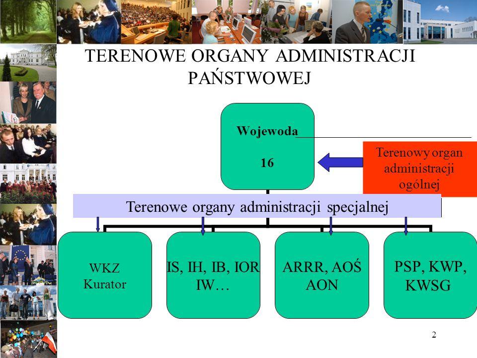 3 TERENOWE ORGANY ADMINISTRACJI PAŃSTWOWEJ Terenowe organy administracji specjalnej zespolone są z wojewodą.