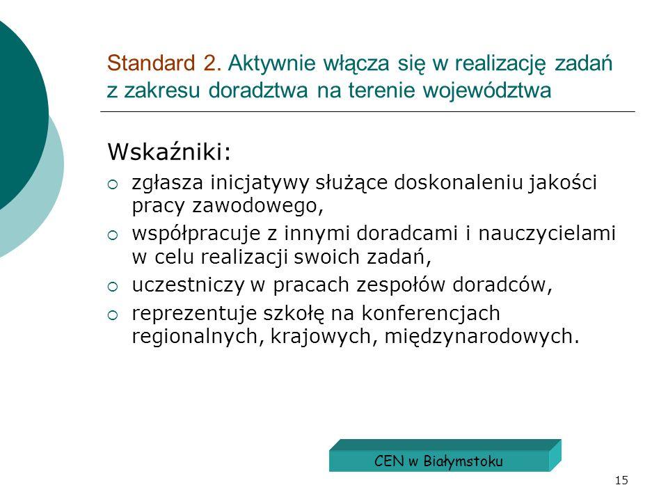 15 Standard 2. Aktywnie włącza się w realizację zadań z zakresu doradztwa na terenie województwa Wskaźniki: zgłasza inicjatywy służące doskonaleniu ja