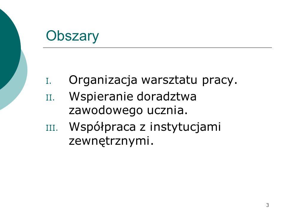 3 Obszary I. Organizacja warsztatu pracy. II. Wspieranie doradztwa zawodowego ucznia. III. Współpraca z instytucjami zewnętrznymi.