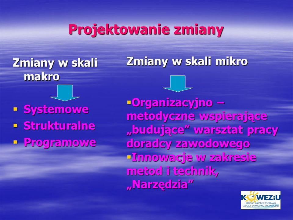 Projektowanie zmiany Zmiany w skali makro Systemowe Systemowe Strukturalne Strukturalne Programowe Programowe Zmiany w skali mikro Organizacyjno – met