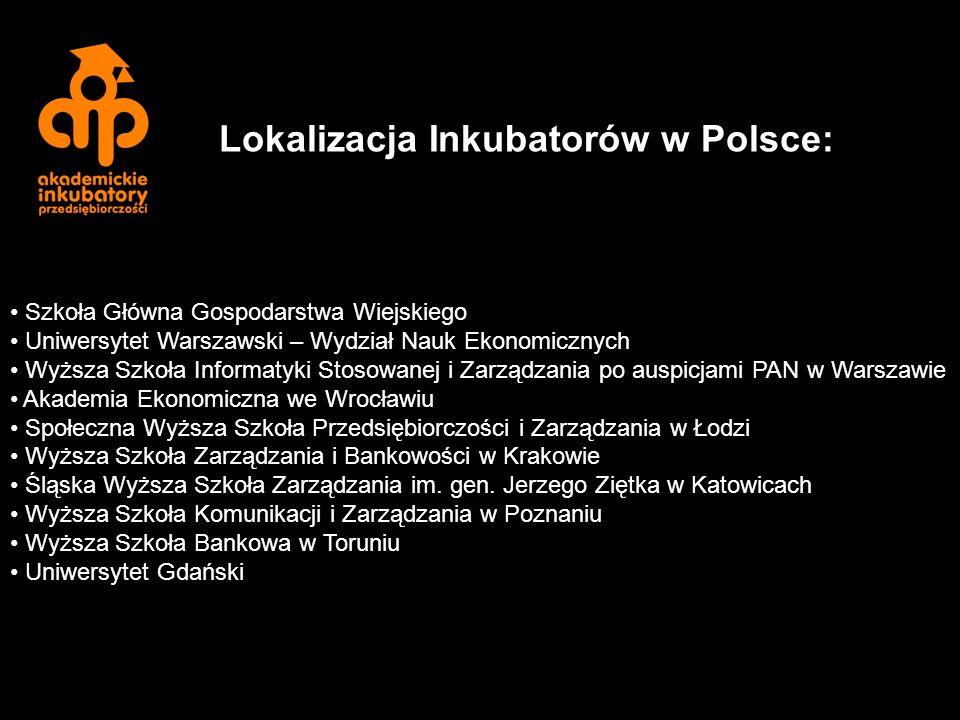 Zamierzenia związane z AIP: Utworzenie około 200 małych przedsiębiorstw w przeciągu pierwszego roku naszej działalności w Polsce Umożliwienie studentom zdobycia niezbędnej wiedzy praktycznej Wspomaganie małych i średnich przedsiębiorstw chcących działać w Inkubatorach Stworzenie sieci Akademickich Inkubatorów Przedsiębiorczości działających przy każdej wyższej uczelni w Polsce Realizacja marzeń młodych ludzi