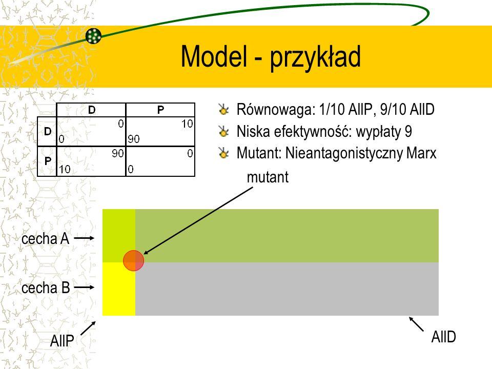 Model - przykład Równowaga: 1/10 AllP, 9/10 AllD Niska efektywność: wypłaty 9 Mutant: Nieantagonistyczny Marx cecha A cecha B AllP AllD mutant